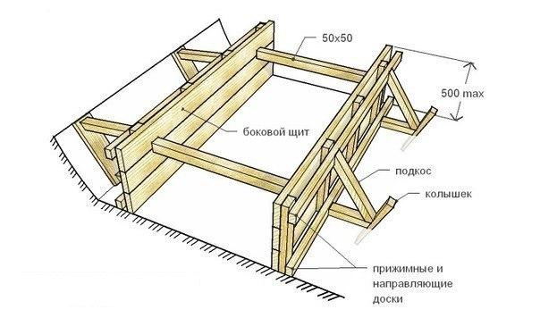 Декоративная мельница для сада своими руками - технология