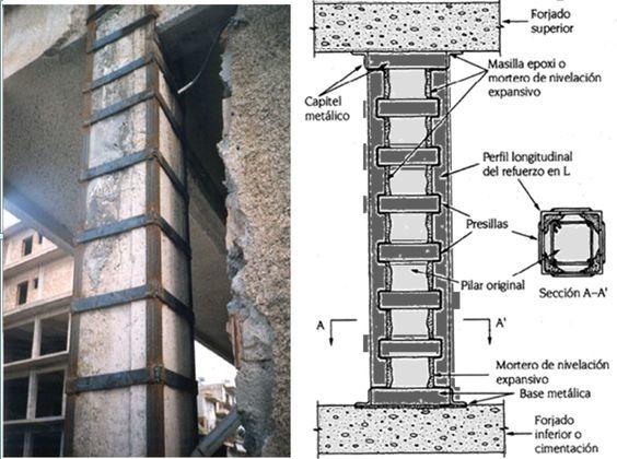 Консолидация бетона состав архитектурного бетона