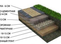 Укладка на бетонное основание