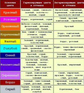 garmoniruyushchie_i_ne_garmoniruyushchie_sochetaniya_cvetov_v_interere