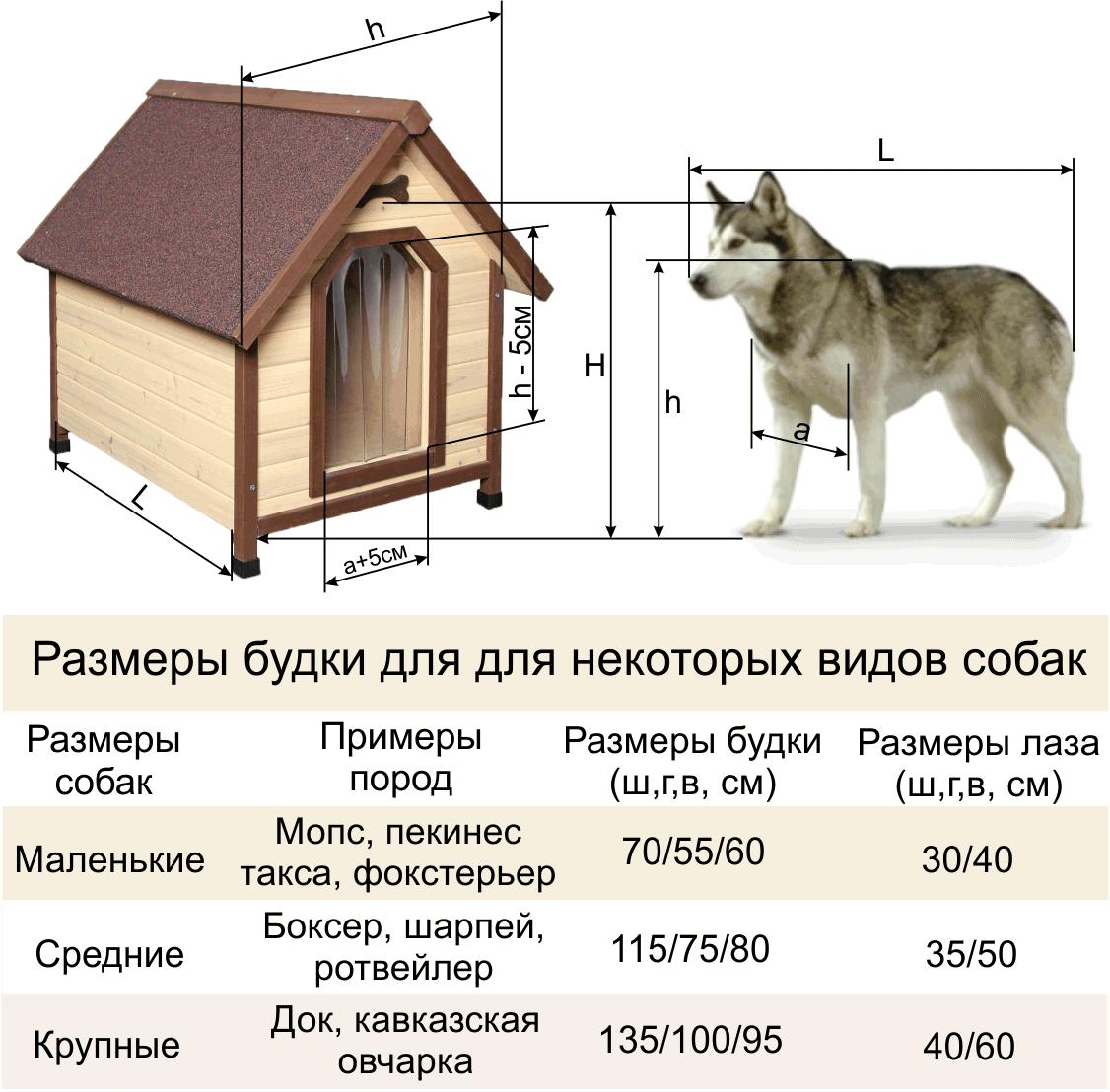 razmeri_budki_dlya_sobaki-1