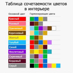 tablica_sochetaniya_cvetov